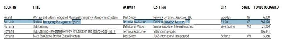 """9. Firma """"aprobată"""" de USTDA"""